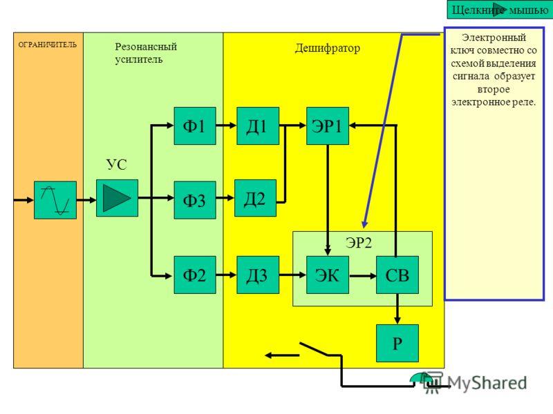 Ф1 Ф3 Ф2 Д1 Д2 Д3 ЭР1 ЭКСВ Р ОГРАНИЧИТЕЛЬ Резонансный усилитель Дешифратор ЭР2 УС Схема выделения сигнала. Щелкните мышью