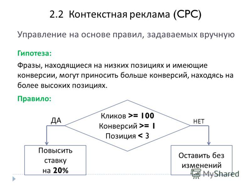 Управление на основе правил, задаваемых вручную Гипотеза : Фразы, находящиеся на низких позициях и имеющие конверсии, могут приносить больше конверсий, находясь на более высоких позициях. Кликов >= 100 Конверсий >= 1 Позиция < 3 ДА НЕТ Повысить ставк