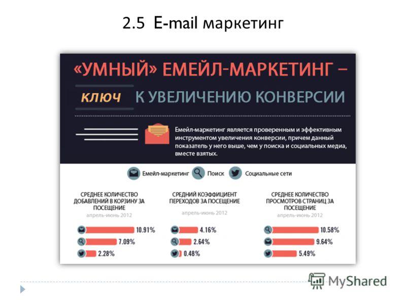 2. 5 E-mail маркетинг
