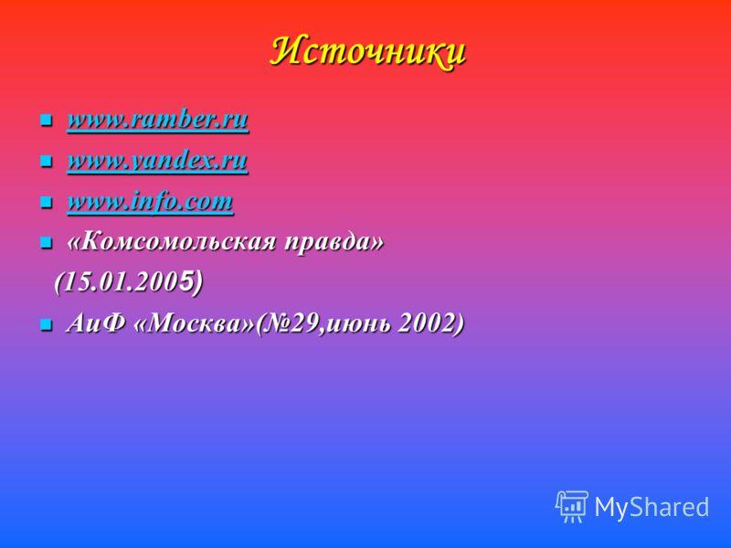 Источники www.ramber.ru www.ramber.ru www.ramber.ru www.yandex.ru www.yandex.ru www.yandex.ru www.info.com www.info.com www.info.com «Комсомольская правда» «Комсомольская правда» (15.01.200 5) (15.01.200 5) АиФ «Москва»(29,июнь 2002) АиФ «Москва»(29,