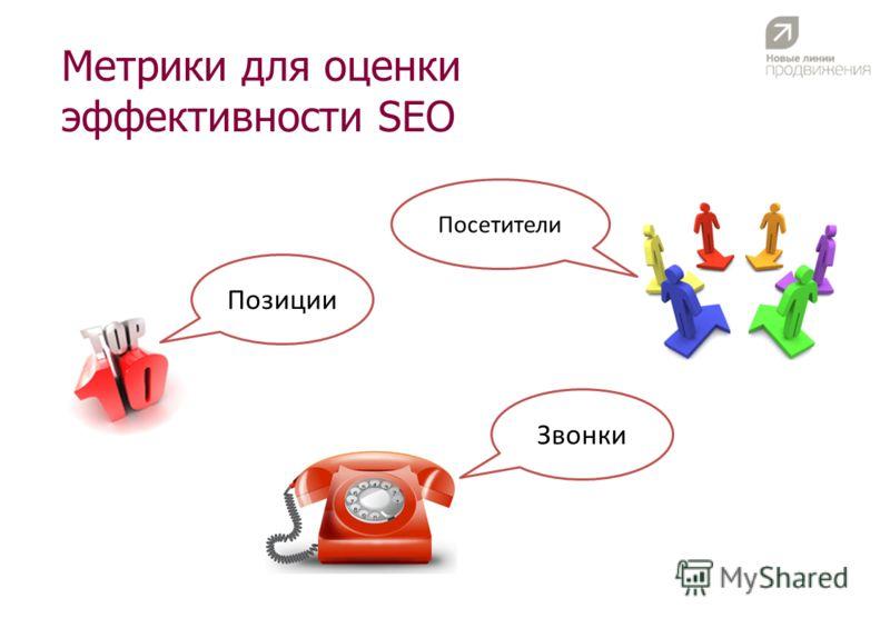 Метрики для оценки эффективности SEO Позиции Посетители Звонки