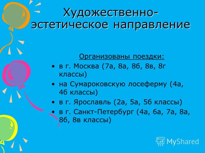 Художественно- эстетическое направление Организованы поездки: в г. Москва (7а, 8а, 8б, 8в, 8г классы) на Сумароковскую лосеферму (4а, 4б классы) в г. Ярославль (2а, 5а, 5б классы) в г. Санкт-Петербург (4а, 6а, 7а, 8а, 8б, 8в классы)