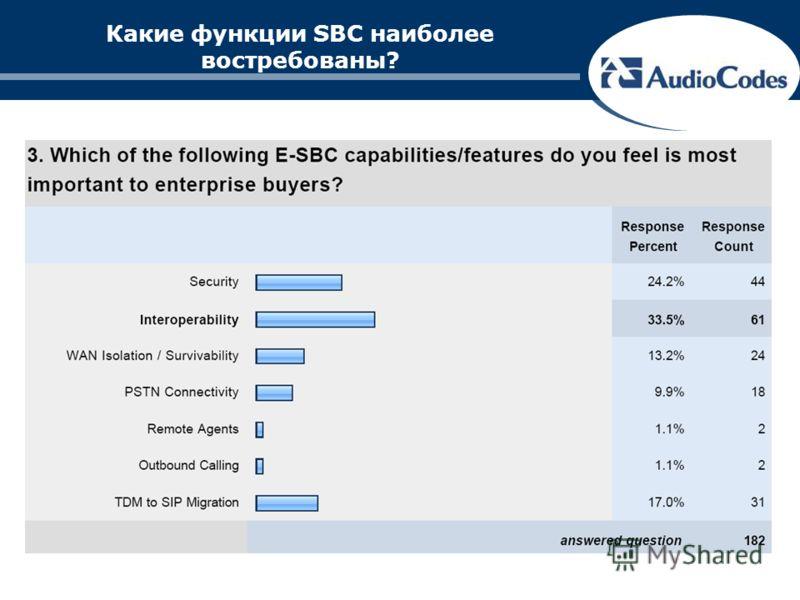 Какие функции SBC наиболее востребованы?