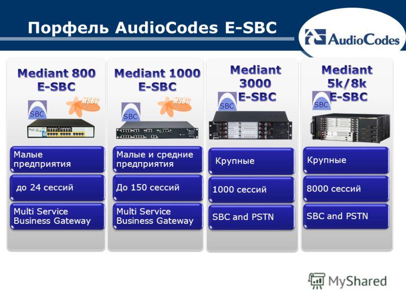 Порфель AudioCodes E-SBC Малые предприятия до 24 сессий Multi Service Business Gateway Малые и средние предприятия До 150 сессий Multi Service Business Gateway Крупные 1000 сессий SBC and PSTN SBC Крупные 8000 сессий SBC and PSTN SBC