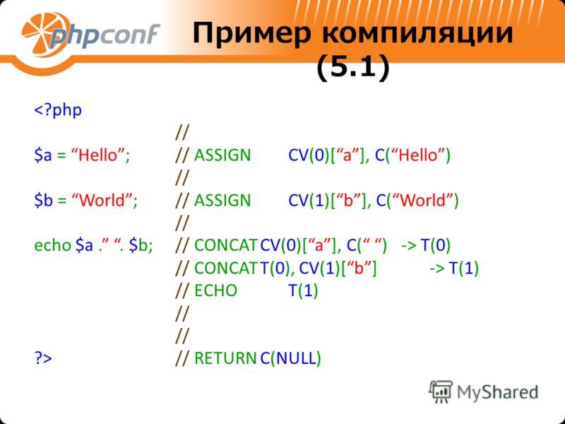Пример компиляции (5.1)  // // ASSIGNCV(0)[a], C(Hello) // // ASSIGNCV(1)[b], C(World) // // CONCATCV(0)[a], C( )-> T(0) // CONCATT(0), CV(1)[b]-> T(1) // ECHOT(1) // // RETURNC(NULL)