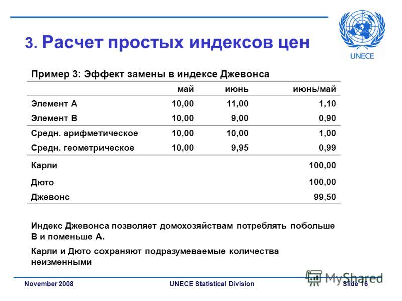 UNECE Statistical Division Slide 16November 2008 3. Расчет простых индексов цен Пример 3: Эффект замены в индексе Джевонса майиюньиюнь/май Элемент A10,0011,001,10 Элемент B10,009,000,90 Средн. арифметическое10,00 1,00 Средн. геометрическое10,009,950,