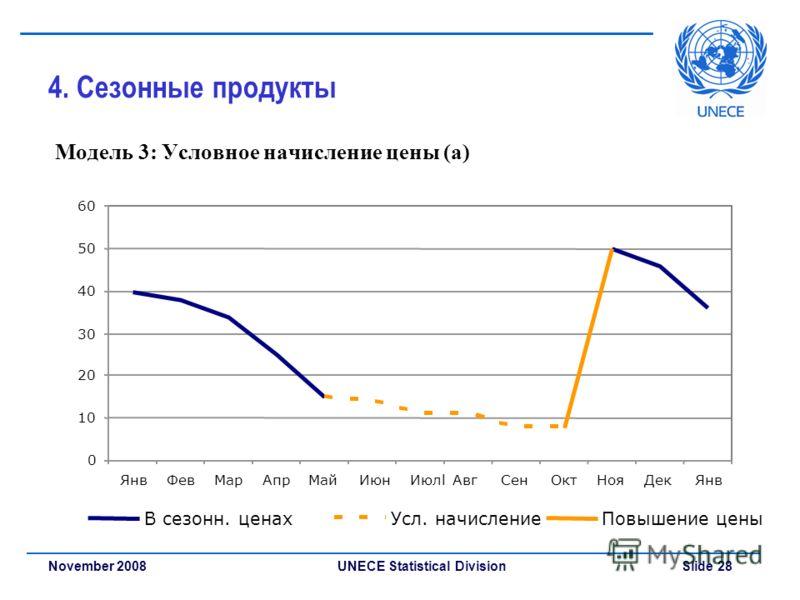 UNECE Statistical Division Slide 28November 2008 4. Сезонные продукты Модель 3: Условное начисление цены (а) 0 10 20 30 40 50 60 ЯнвФевMaрAпрMaйИюнИюлlAвгСенOктНояДекЯнв В сезонн. ценахУсл. начислениеПовышение цены