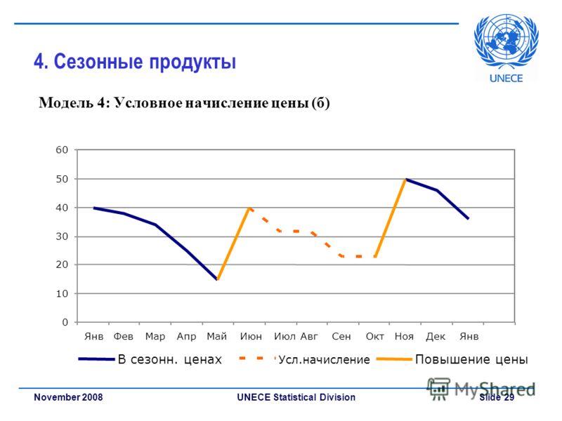 UNECE Statistical Division Slide 29November 2008 4. Сезонные продукты Модель 4: Условное начисление цены (б) 0 10 20 30 40 50 60 ЯнвФевMaрAпрMaйИюнИюлAвгСенОктНояДекЯнв В сезонн. ценах Усл.начисление Повышение цены