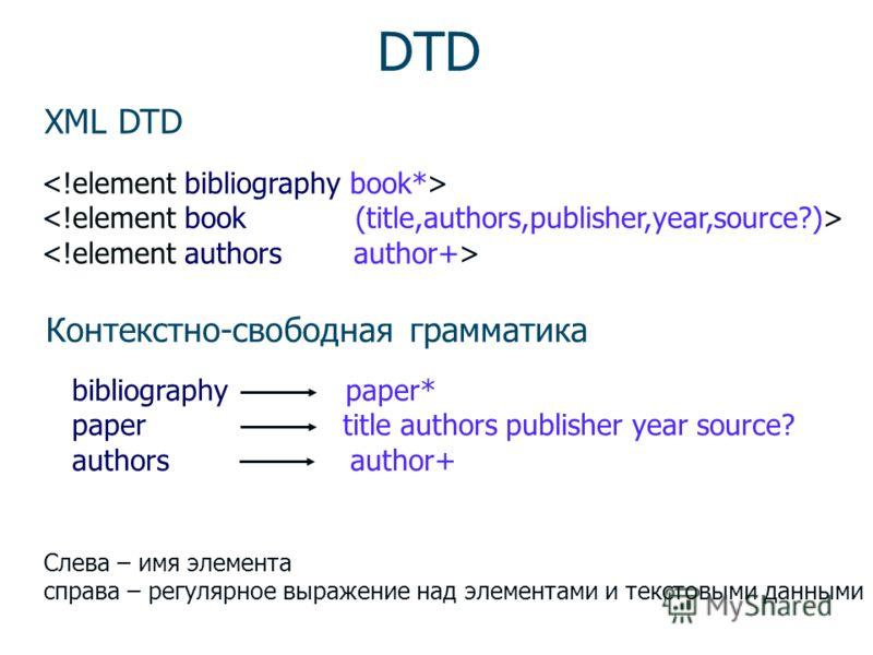 Классы документов Использование символа & Иванов И.И. Питер 2003