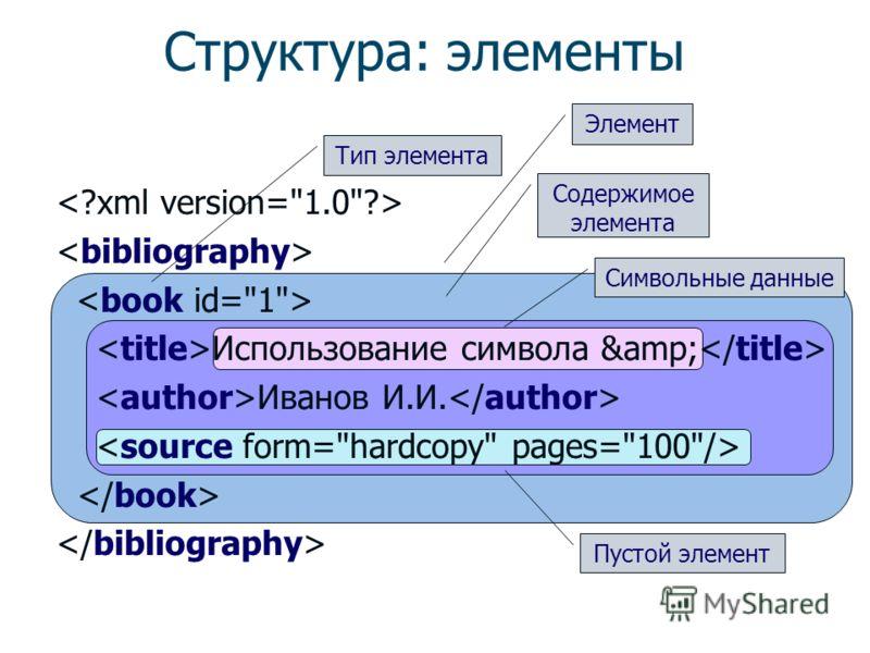 Синтаксис XML Использование символа & в гипертекстах Иванов И.И. Теги Директива (заголовок) Комментарий Ссылка на символ Секция CDATA