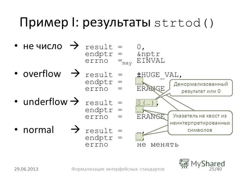 Пример I: результаты strtod() не число result = 0, endptr = &nptr errno = may EINVAL overflow result = ±HUGE_VAL, endptr = …, errno = ERANGE underflow result = $(…), endptr = …, errno = ERANGE normal result = …, endptr = …, errno не менять 29.06.2013