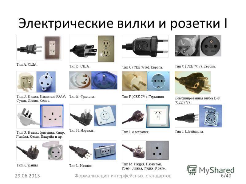 Электрические вилки и розетки I 29.06.20136/40Формализация интерфейсных стандартов