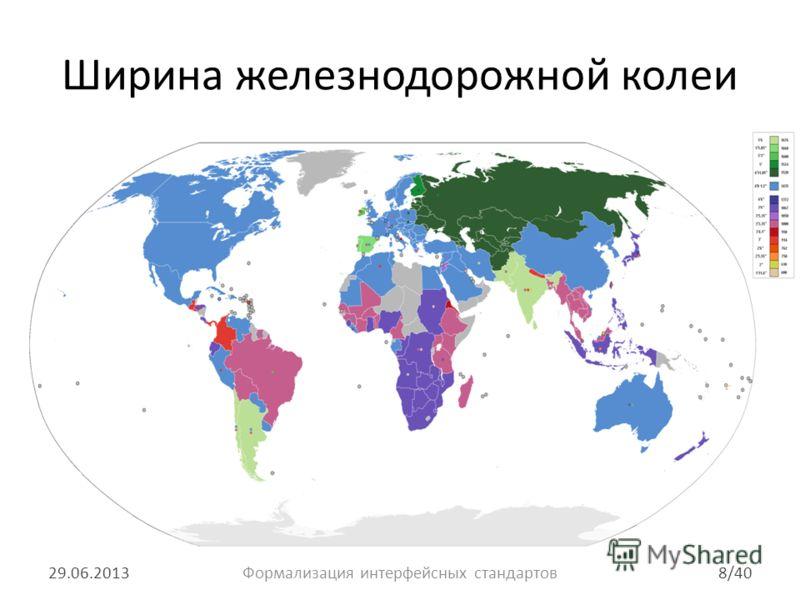 Ширина железнодорожной колеи 29.06.20138/40Формализация интерфейсных стандартов