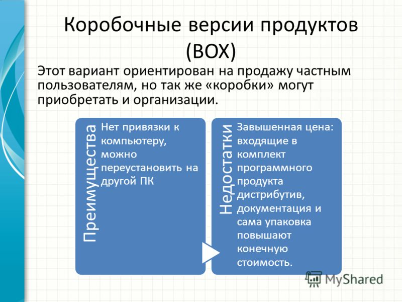 Коробочные версии продуктов (BOX) Этот вариант ориентирован на продажу частным пользователям, но так же «коробки» могут приобретать и организации. Преимущества Нет привязки к компьютеру, можно переустановить на другой ПК Недостатки Завышенная цена: в