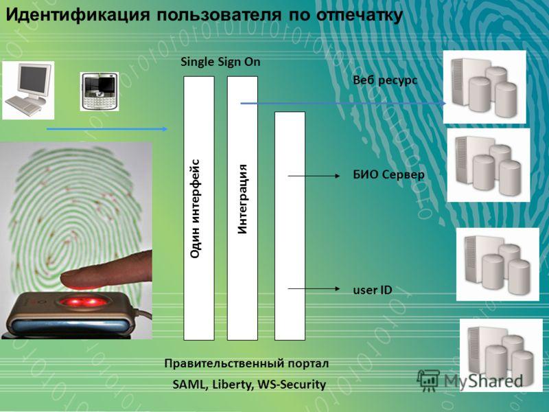 Идентификация пользователя по отпечатку Правительственный портал Single Sign On Один интерфейс Интеграция SAML, Liberty, WS-Security Веб ресурс user ID БИО Сервер