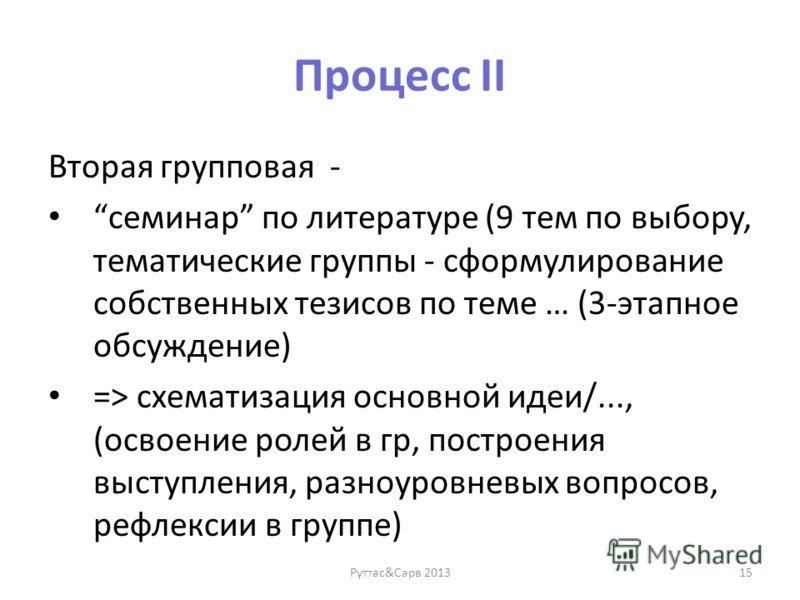 Процесс II Вторая групповая - семинар по литературе (9 тем по выбору, тематические группы - сформулирование собственных тезисов по теме … (3-этапное обсуждение) => схематизация основной идеи/..., (освоение ролей в гр, построения выступления, разноуро