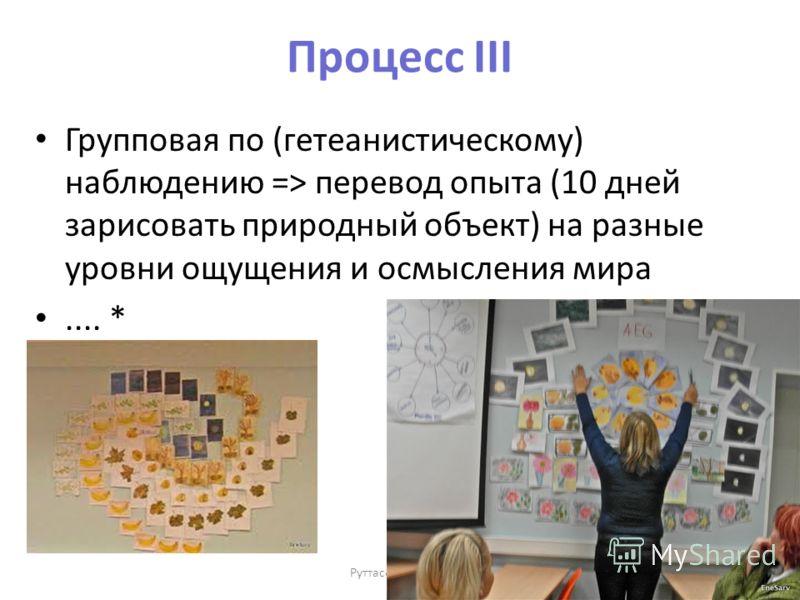 Процесс III Групповая по (гетеанистическому) наблюдению => перевод опыта (10 дней зарисовать природный объект) на разные уровни ощущения и осмысления мира.... * Руттас&Сарв 201316