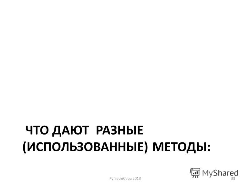 ЧТО ДАЮТ РАЗНЫЕ (ИСПОЛЬЗОВАННЫЕ) МЕТОДЫ: Руттас&Сарв 201333