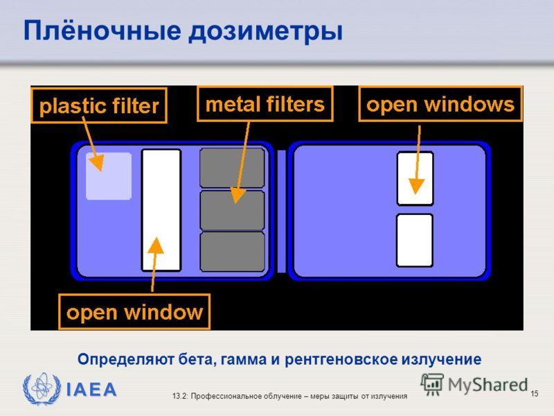 IAEA 13.2: Профессиональное облучение – меры защиты от излучения 15 Плёночные дозиметры Определяют бета, гамма и рентгеновское излучение