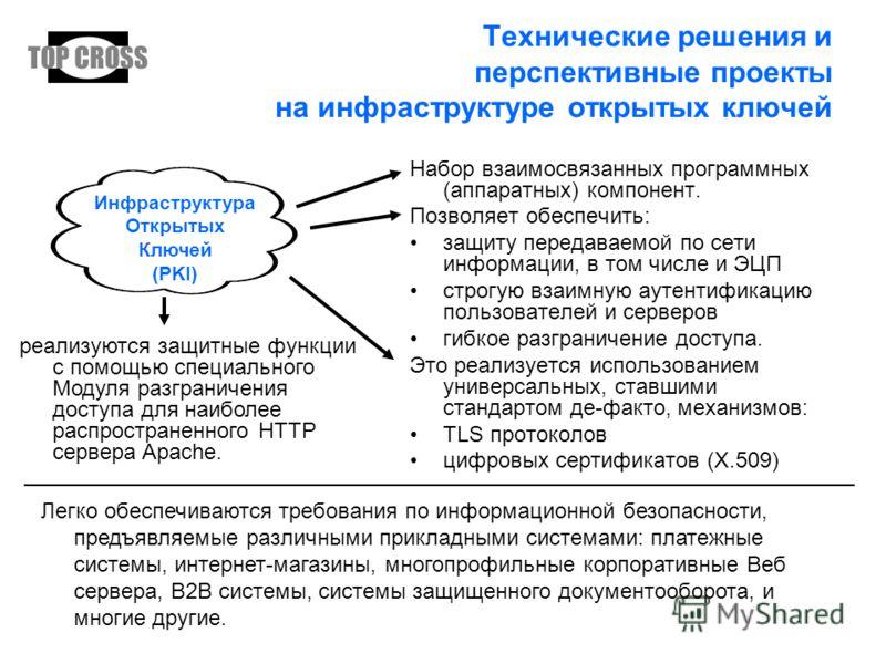 Технические решения и перспективные проекты на инфраструктуре открытых ключей Набор взаимосвязанных программных (аппаратных) компонент. Позволяет обеспечить: защиту передаваемой по сети информации, в том числе и ЭЦП строгую взаимную аутентификацию по