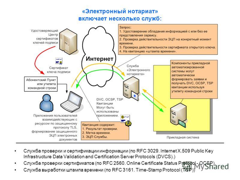 «Электронный нотариат» включает несколько служб: Служба проверки и сертификации информации (по RFC 3029. Internet X.509 Public Key Infrastructure Data Validation and Certification Server Protocols (DVCS).) Служба проверки сертификатов (по RFC 2560. O