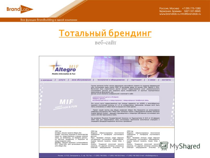 22 Тотальный брендинг веб-сайт