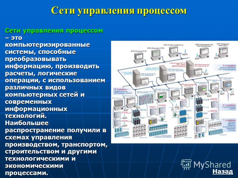 Сети управления процессом Сети управления процессом – это компьютеризированные системы, способные преобразовывать информацию, производить расчеты, логические операции, с использованием различных видов компьютерных сетей и современных информационных т