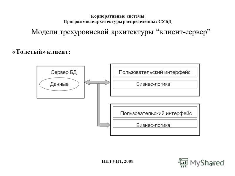 15 Корпоративные системы Программные архитектуры распределенных СУБД ИНТУИТ, 2009 Модели трехуровневой архитектуры клиент-сервер «Толстый» клиент:
