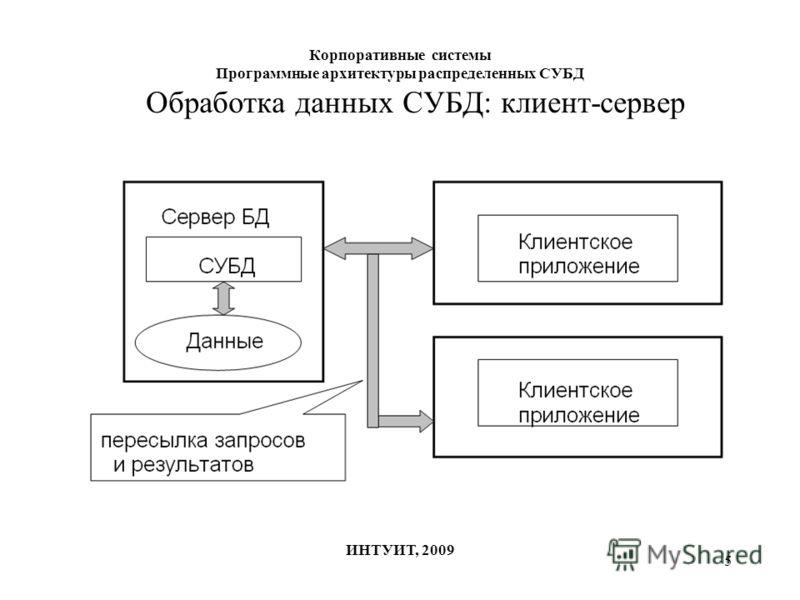 5 Корпоративные системы Программные архитектуры распределенных СУБД ИНТУИТ, 2009 Обработка данных СУБД: клиент-сервер