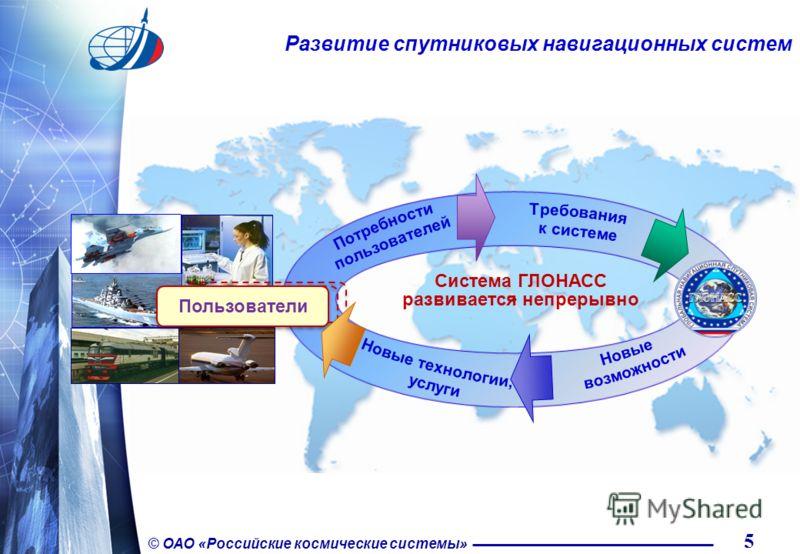 5 © ОАО «Российские космические системы» Развитие спутниковых навигационных систем Система ГЛОНАСС развивается непрерывно Пользователи