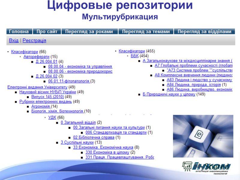 Цифровые репозитории Мультирубрикация