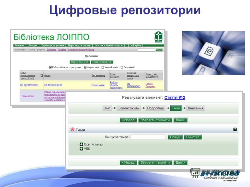 Цифровые репозитории