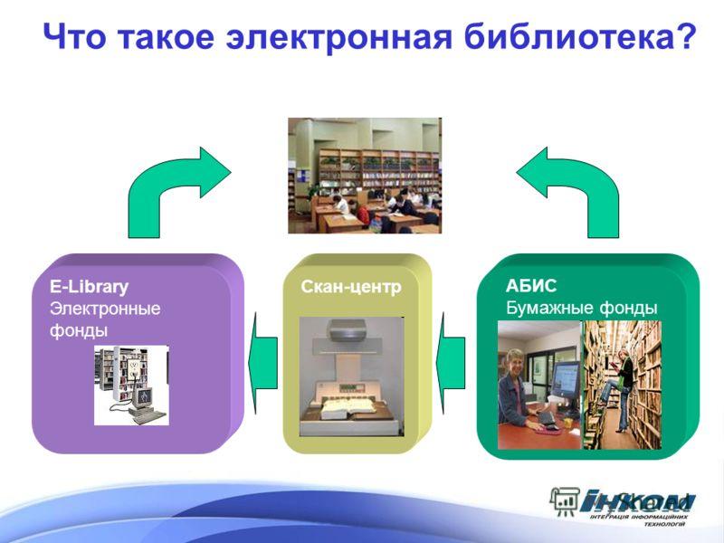 Что такое электронная библиотека? АБИС Бумажные фонды Скан-центрE-Library Электронные фонды Электронные читальные залы