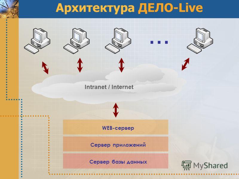 Архитектура ДЕЛО-Live … Intranet / Internet WEB-сервер Cервер приложений Cервер базы данных