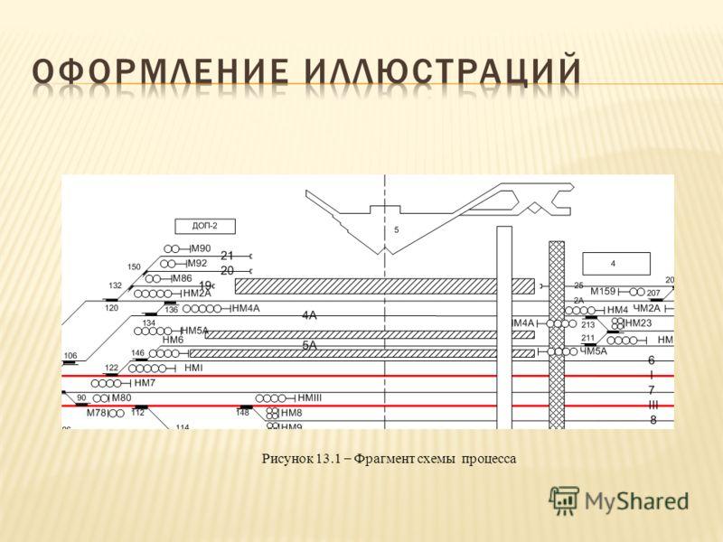 Рисунок 13.1 – Фрагмент схемы процесса