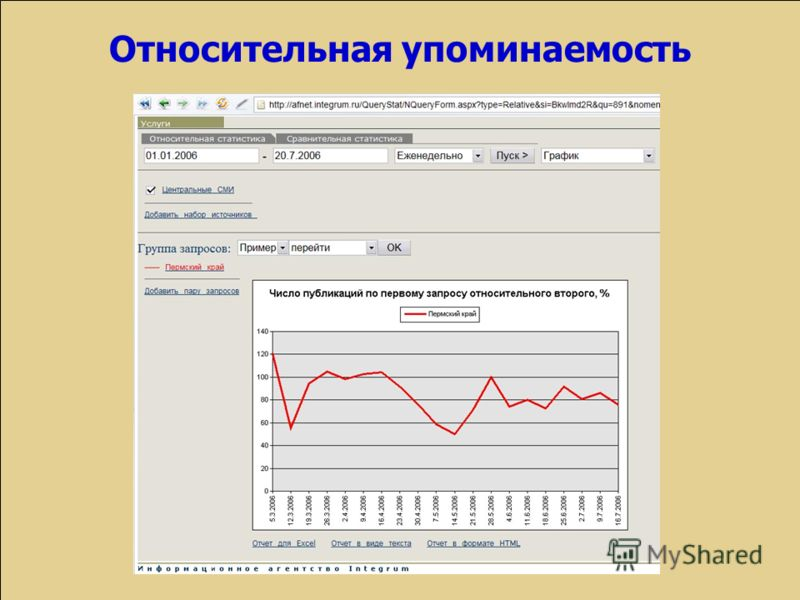 Анализ упоминаемости Вы также можете произвести анализ информации и получить графики относительной и сравнительной упоминаемости. Относительная упоминаемость (графики) – анализ относительной упоминаемости в СМИ одного объекта относительно другого. Ср