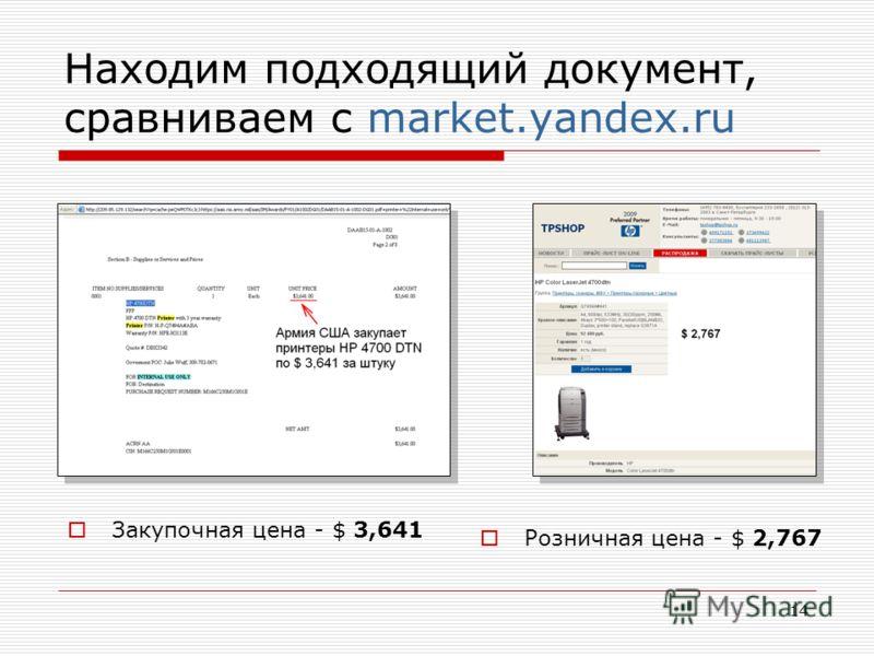 14 Находим подходящий документ, сравниваем с market.yandex.ru Закупочная цена - $ 3,641 Розничная цена - $ 2,767