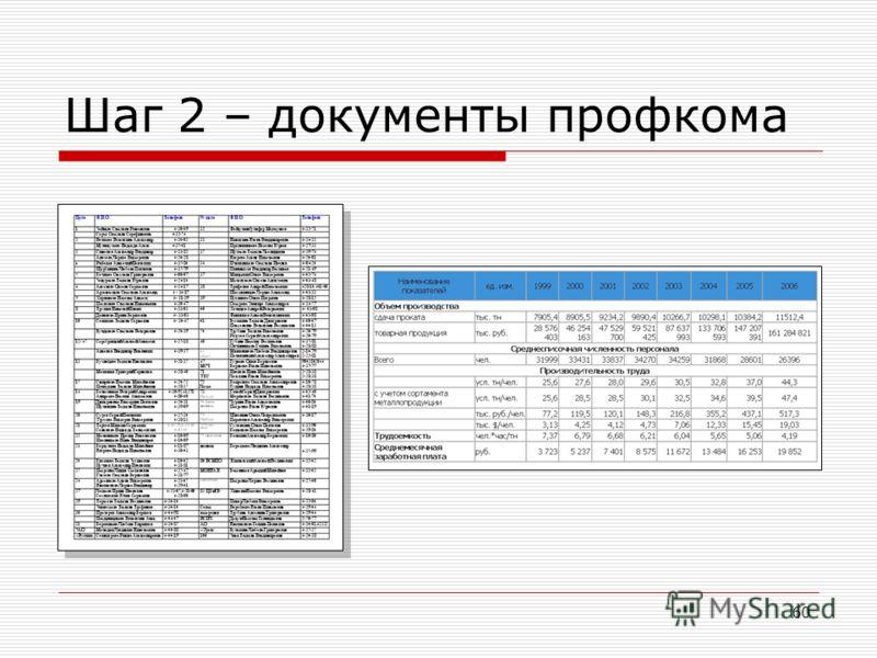 60 Шаг 2 – документы профкома