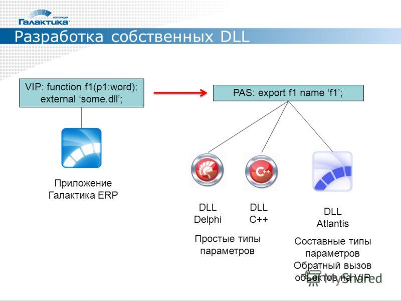 Разработка собственных DLL Приложение Галактика ERP VIP: function f1(p1:word): external some.dll; PAS: export f1 name f1; DLL Delphi DLL C++ DLL Atlantis Простые типы параметров Составные типы параметров Обратный вызов объектов на VIP