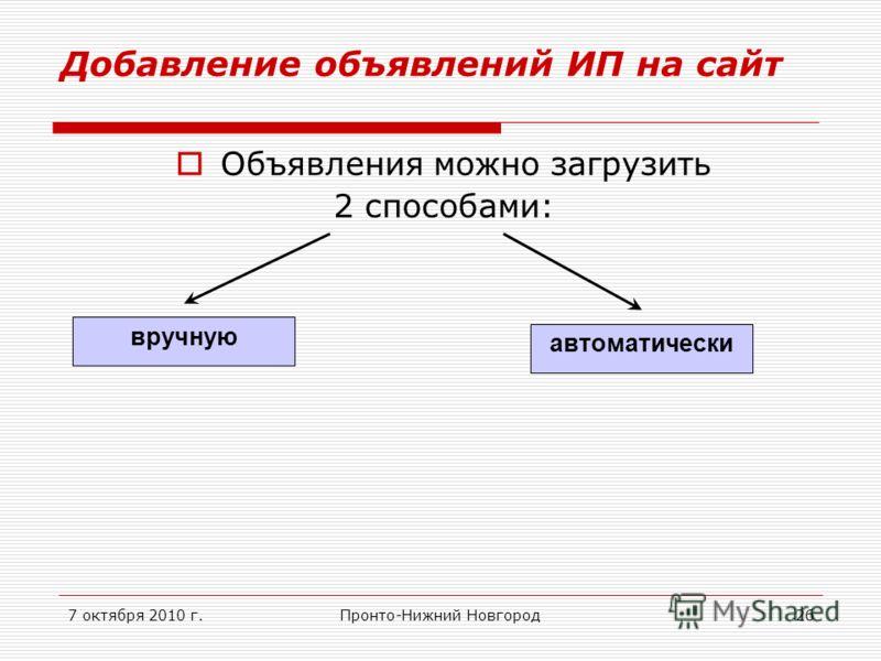 7 октября 2010 г.Пронто-Нижний Новгород26 Добавление объявлений ИП на сайт Объявления можно загрузить 2 способами: вручную автоматически