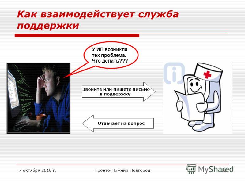 7 октября 2010 г.Пронто-Нижний Новгород38 Как взаимодействует служба поддержки У ИП возникла тех проблема. Что делать??? Звоните или пишете письмо в поддержку Отвечает на вопрос