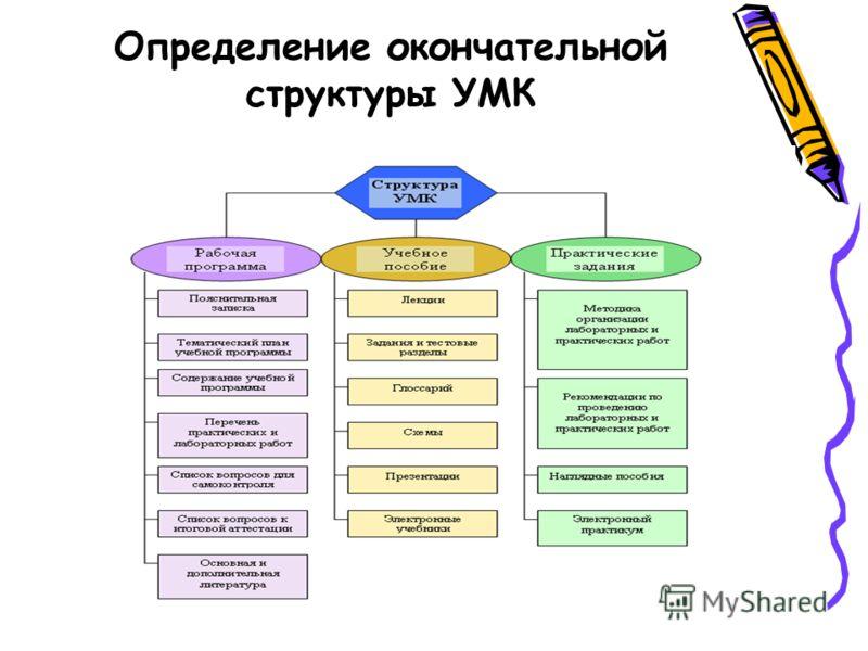 Определение окончательной структуры УМК