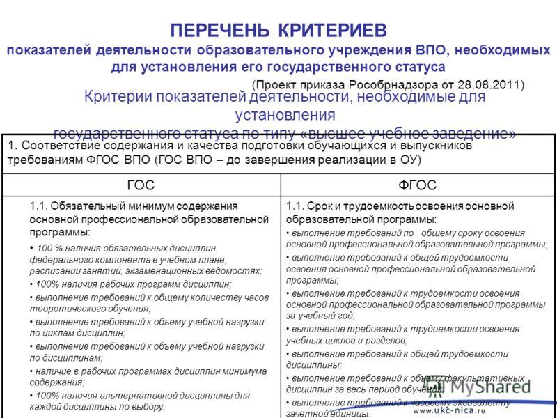 (Проект приказа Рособрнадзора от 28.08.2011) ПЕРЕЧЕНЬ КРИТЕРИЕВ показателей деятельности образовательного учреждения ВПО, необходимых для установления его государственного статуса Критерии показателей деятельности, необходимые для установления госуда