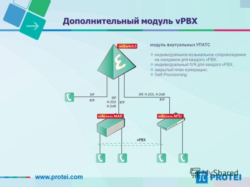 модуль виртуальных УПАТС индивидуальное музыкальное сопровождение на ожидании для каждого vPBX; индивидуальный IVR для каждого vPBX; закрытый план нумерации; Self-Provisioning. Дополнительный модуль vPBX