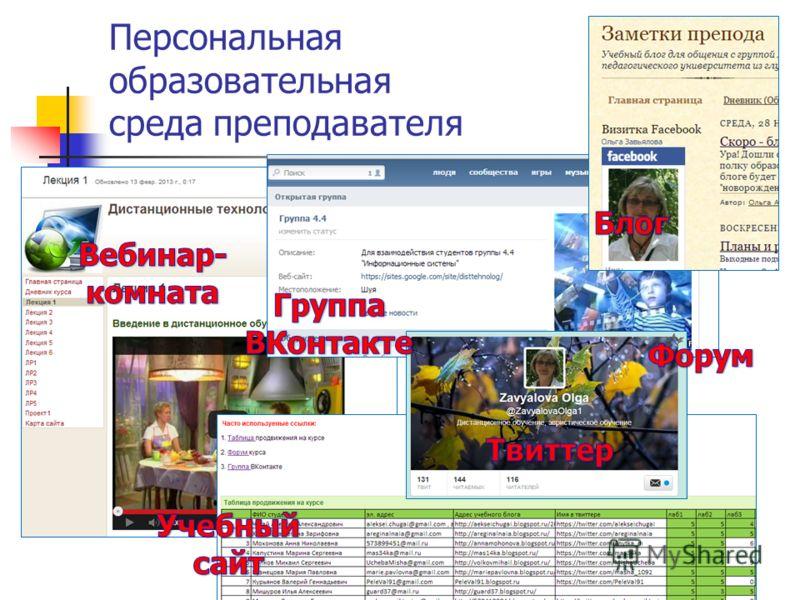 Персональная образовательная среда преподавателя (с) Завьялова О.А., 2013