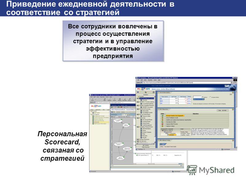 SAP AG 2002 Реализация стратегии_BSC.PPT (Юлия Кудрявцева) / 22 Приведение ежедневной деятельности в соответствие со стратегией Все сотрудники вовлечены в процесс осуществления стратегии и в управление эффективностью предприятия Персональная Scorecar