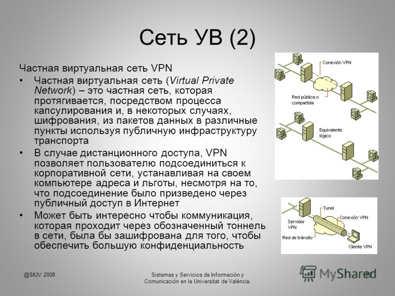 Сеть УВ (2) Частная виртуальная сеть VPN Частная виртуальная сеть (Virtual Private Network) – это частная сеть, которая протягивается, посредством процесса капсулирования и, в некоторых случаях, шифрования, из пакетов данных в различные пункты исполь