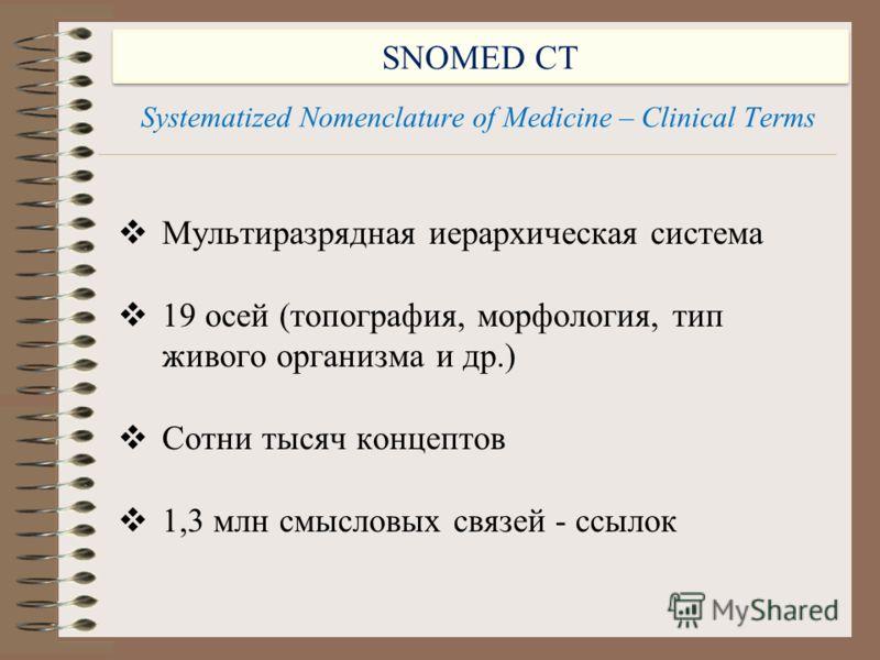 SNOMED CT Systematized Nomenclature of Medicine – Clinical Terms Мультиразрядная иерархическая система 19 осей (топография, морфология, тип живого организма и др.) Сотни тысяч концептов 1,3 млн смысловых связей - ссылок