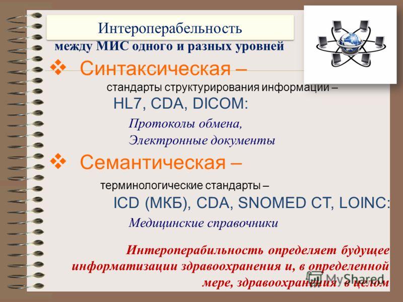 Синтаксическая – стандарты структурирования информации – HL7, CDA, DICOM: Протоколы обмена, Электронные документы Семантическая – терминологические стандарты – ICD (МКБ), CDA, SNOMED CT, LOINC: Медицинские справочники Интероперабельность Интеропераби