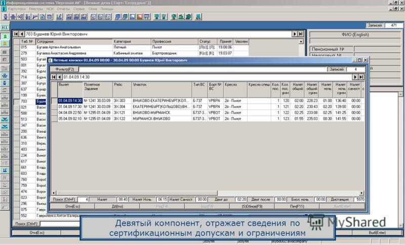 Девятый компонент, отражает сведения по сертификационным допускам и ограничениям